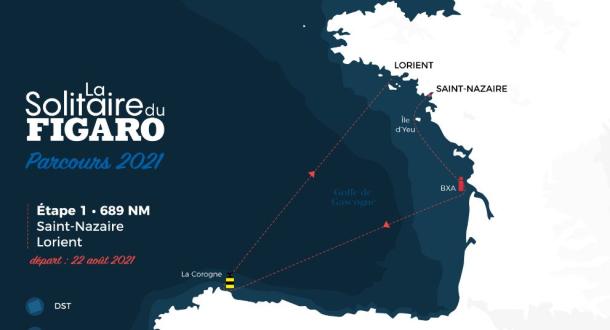 La Solitaire du Figaro - Saint Nazaire- Lorient