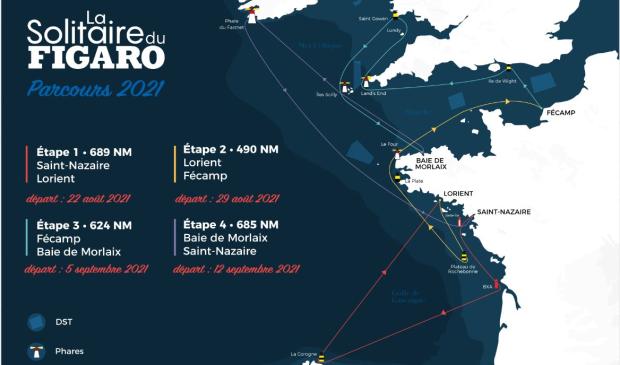 Le parcours de la course nautique la solitaitre du Figaro