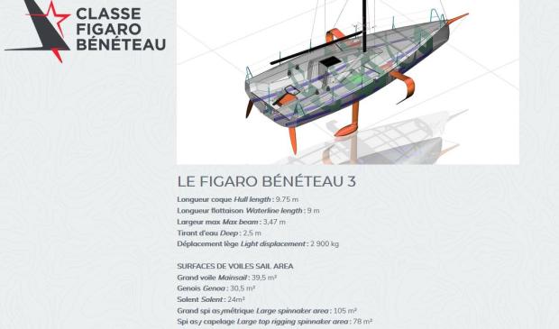 Maquette du bénéteau 3 pour la course du Figaro.